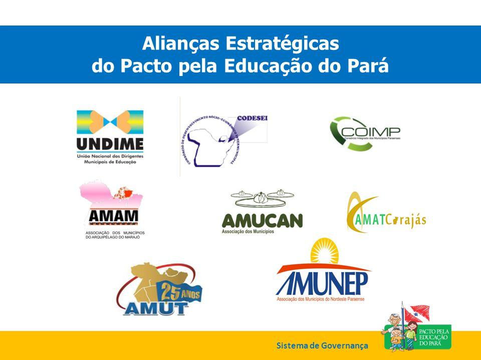 Alianças Estratégicas do Pacto pela Educação do Pará