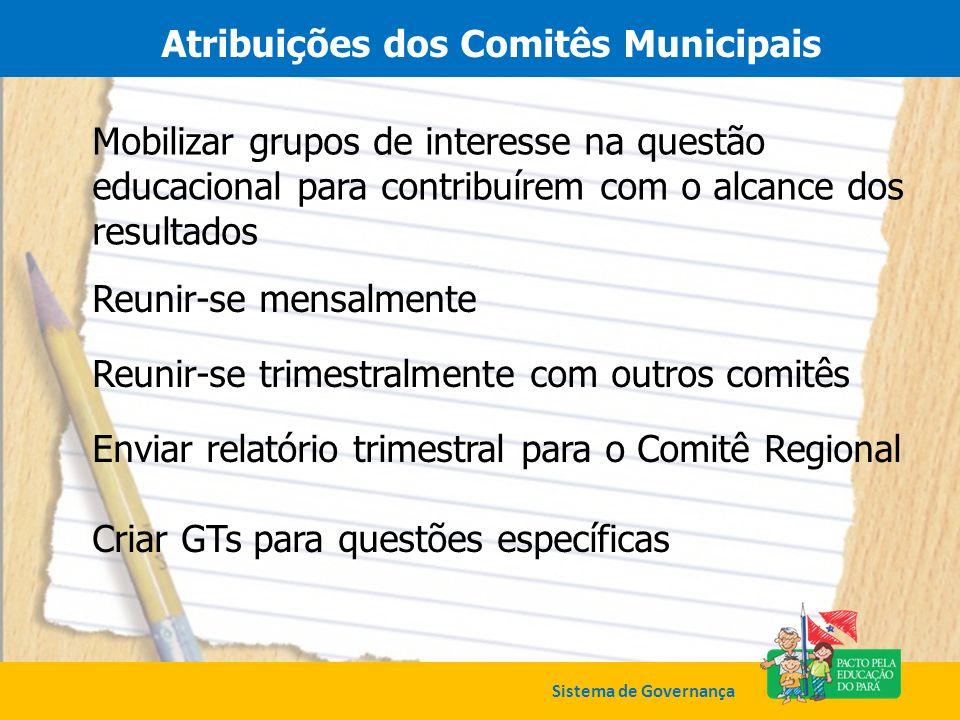 Atribuições dos Comitês Municipais