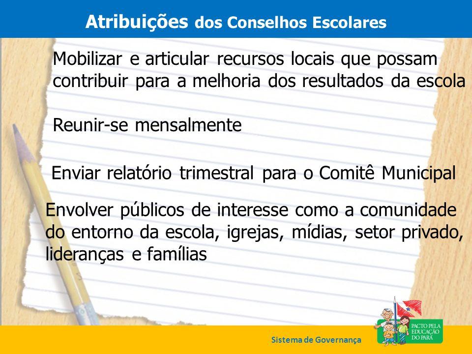 Atribuições dos Conselhos Escolares
