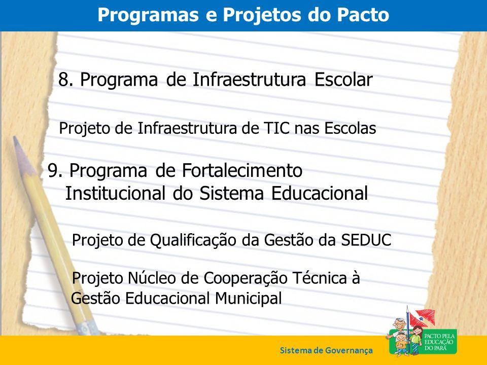 Programas e Projetos do Pacto