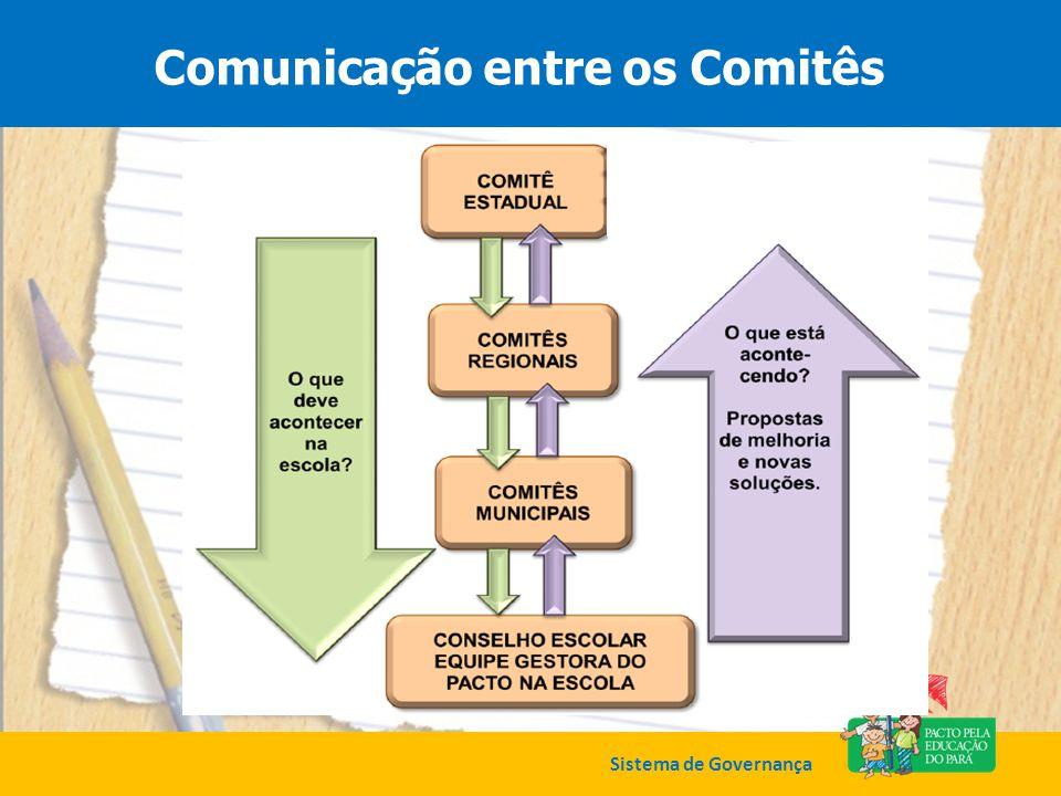 Comunicação entre os Comitês