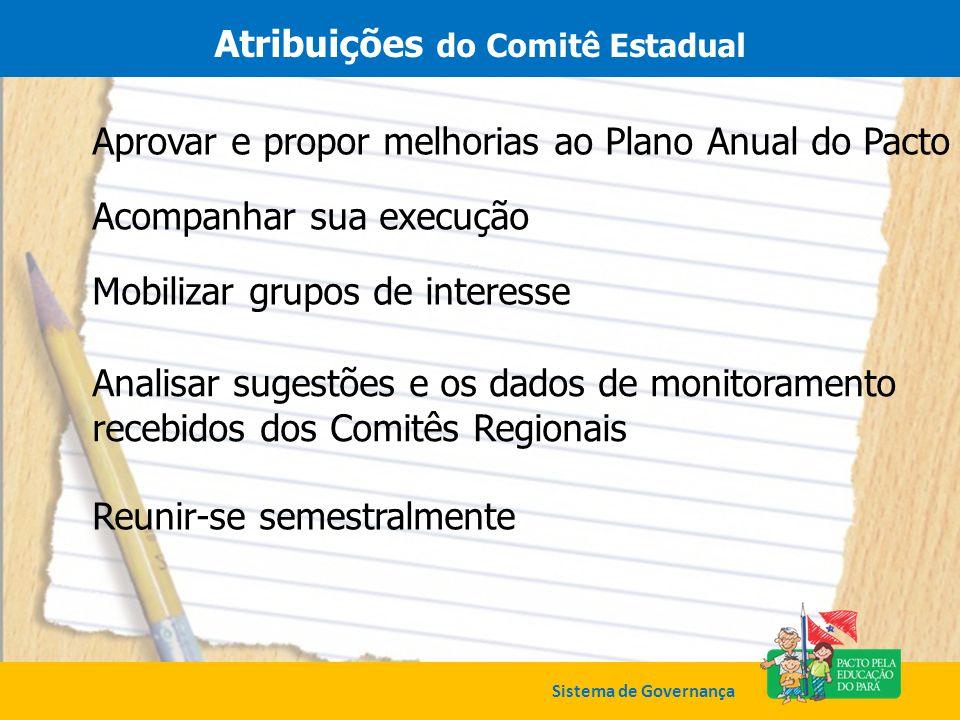 Atribuições do Comitê Estadual