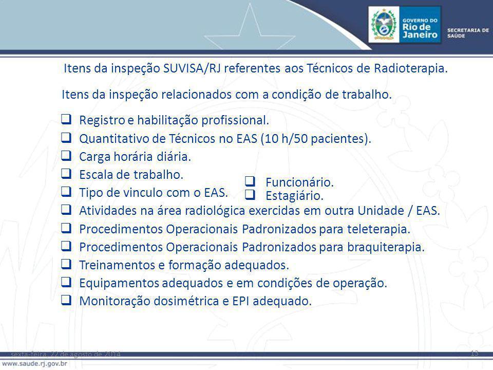 Itens da inspeção SUVISA/RJ referentes aos Técnicos de Radioterapia.