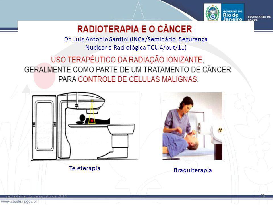 Dr. Luiz Antonio Santini (INCa/Seminário: Segurança Nuclear e Radiológica TCU 4/out/11)