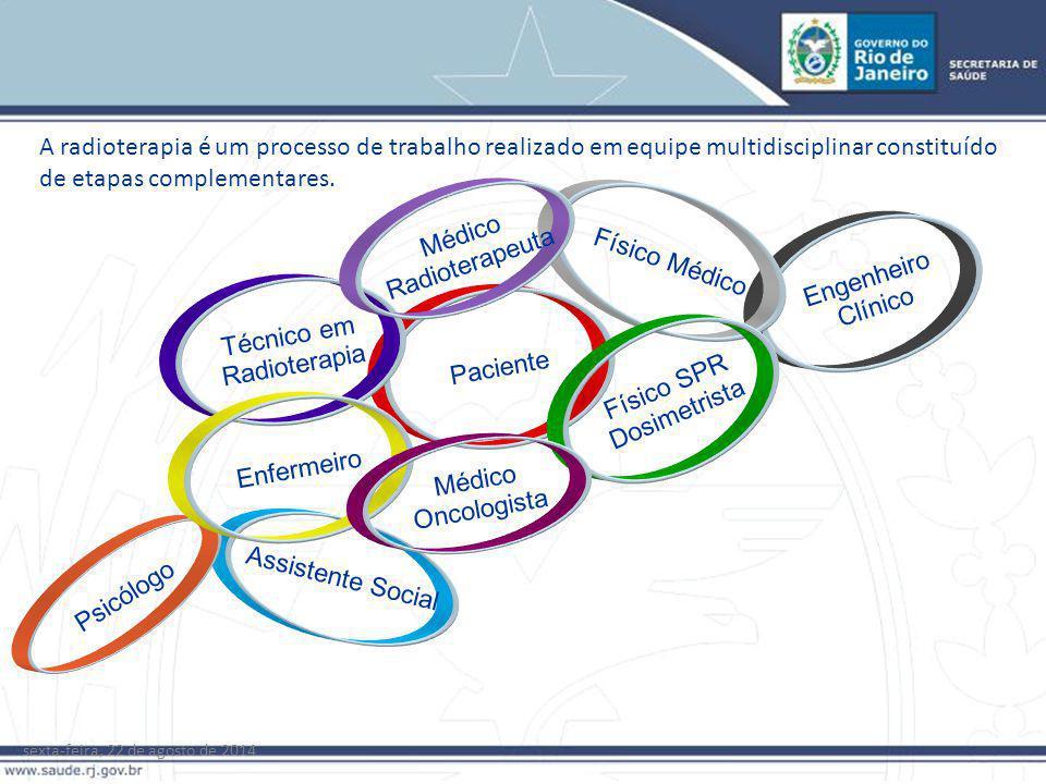 A radioterapia é um processo de trabalho realizado em equipe multidisciplinar constituído de etapas complementares.