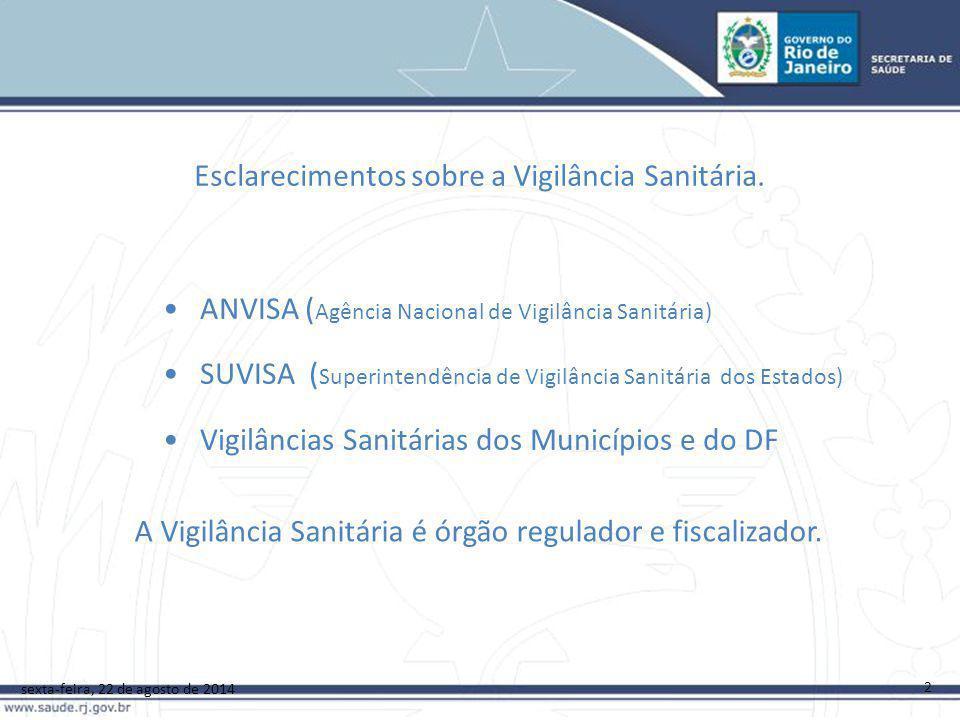 Esclarecimentos sobre a Vigilância Sanitária.