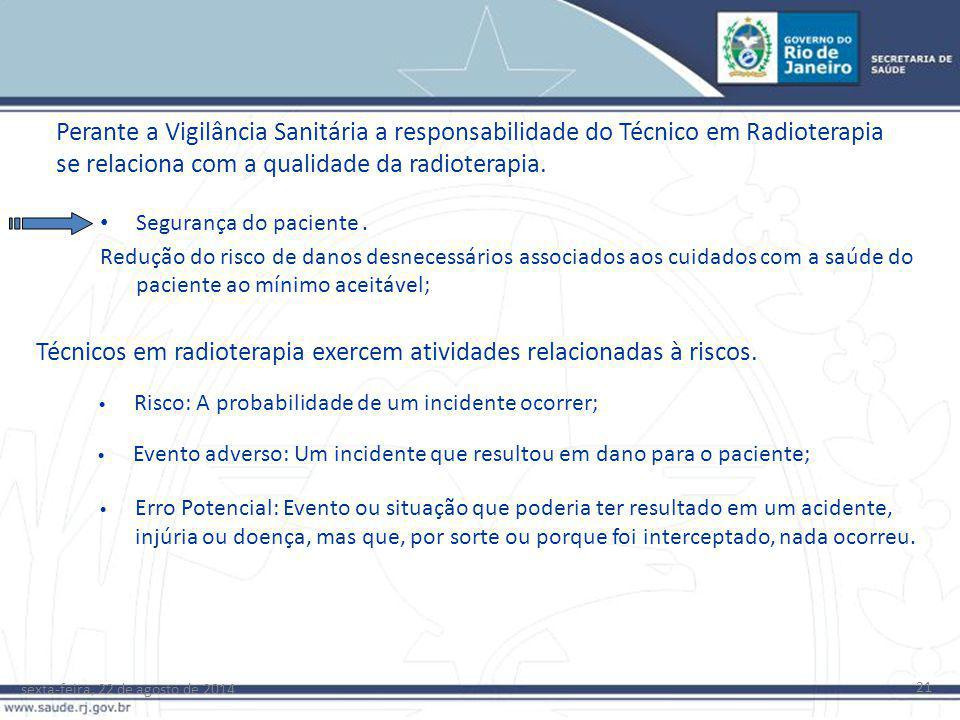 Técnicos em radioterapia exercem atividades relacionadas à riscos.