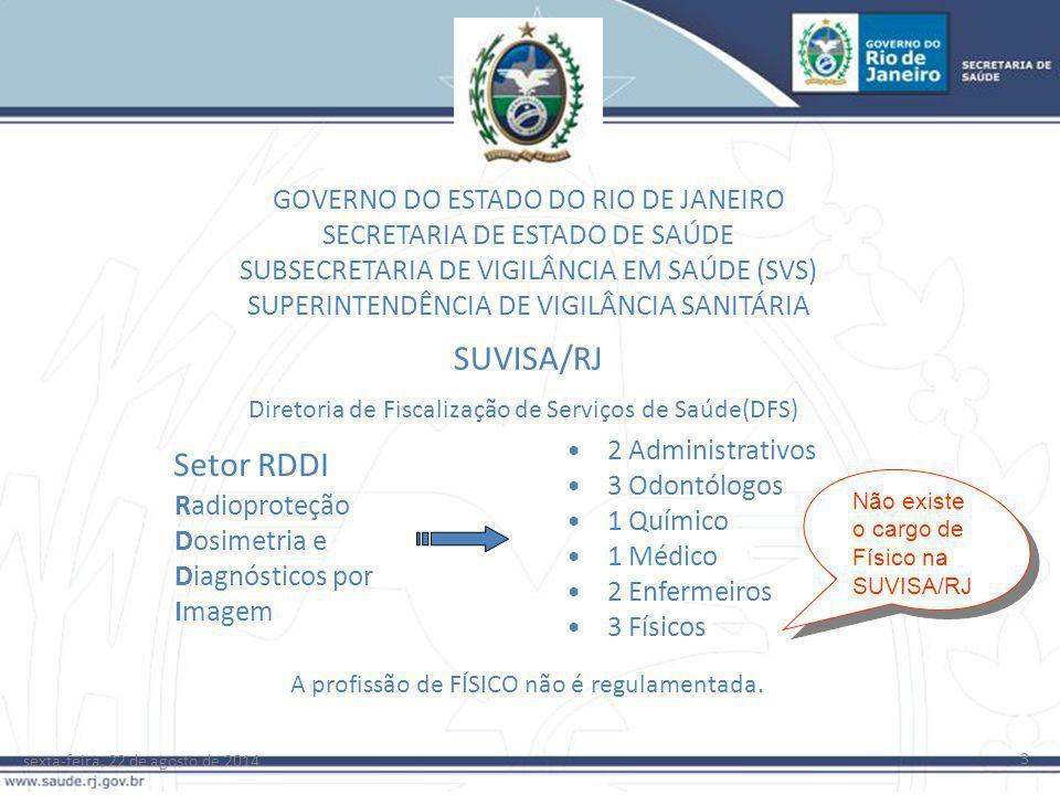 SUVISA/RJ Setor RDDI GOVERNO DO ESTADO DO RIO DE JANEIRO