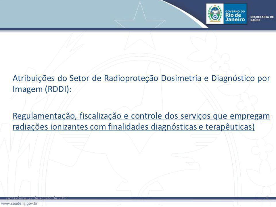 Atribuições do Setor de Radioproteção Dosimetria e Diagnóstico por Imagem (RDDI):