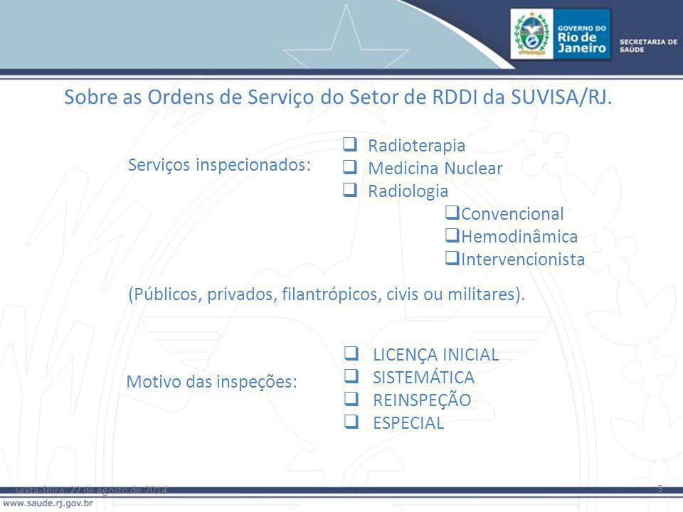 Sobre as Ordens de Serviço do Setor de RDDI da SUVISA/RJ.