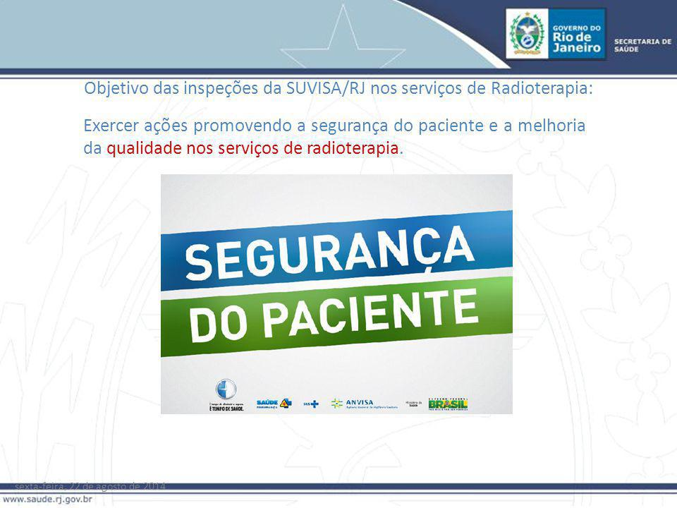 Objetivo das inspeções da SUVISA/RJ nos serviços de Radioterapia: