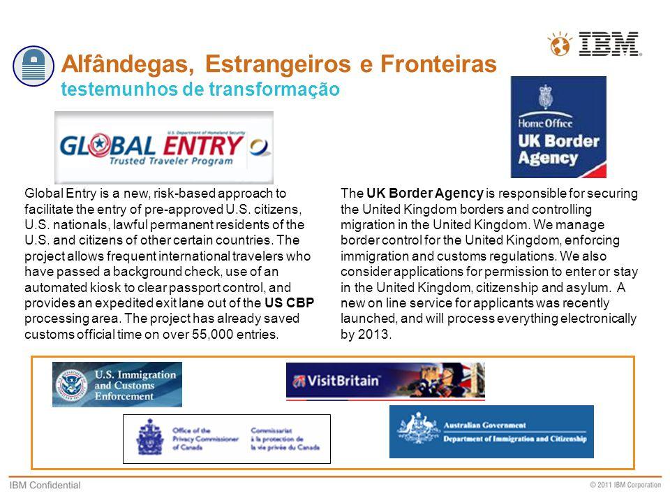 Alfândegas, Estrangeiros e Fronteiras testemunhos de transformação