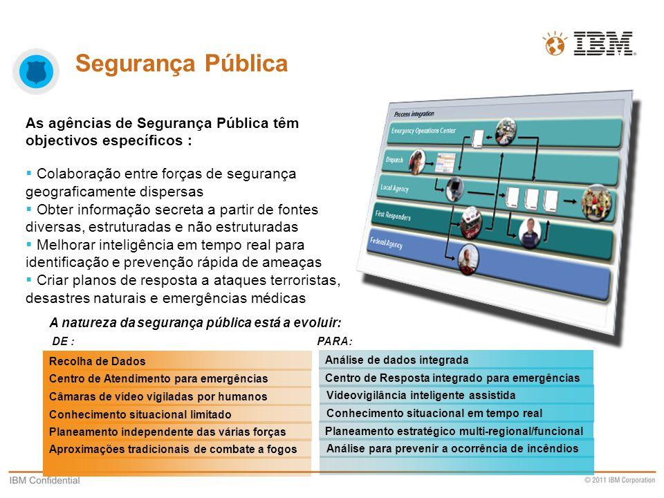Segurança Pública As agências de Segurança Pública têm objectivos específicos : Colaboração entre forças de segurança geograficamente dispersas.
