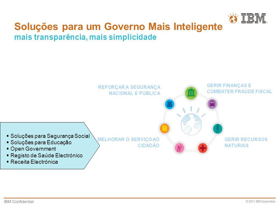 Soluções para um Governo Mais Inteligente mais transparência, mais simplicidade