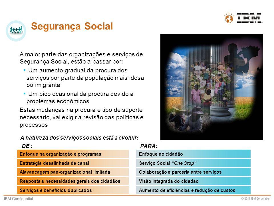 Segurança Social A maior parte das organizações e serviços de Segurança Social, estão a passar por:
