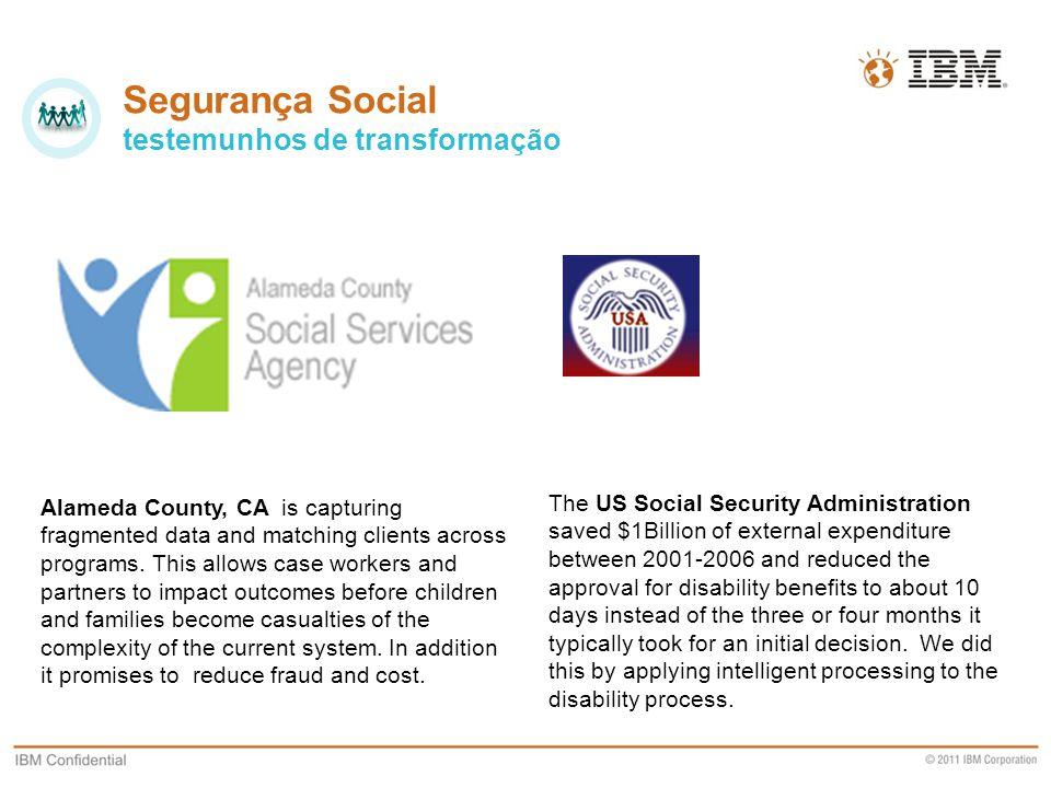 Segurança Social testemunhos de transformação