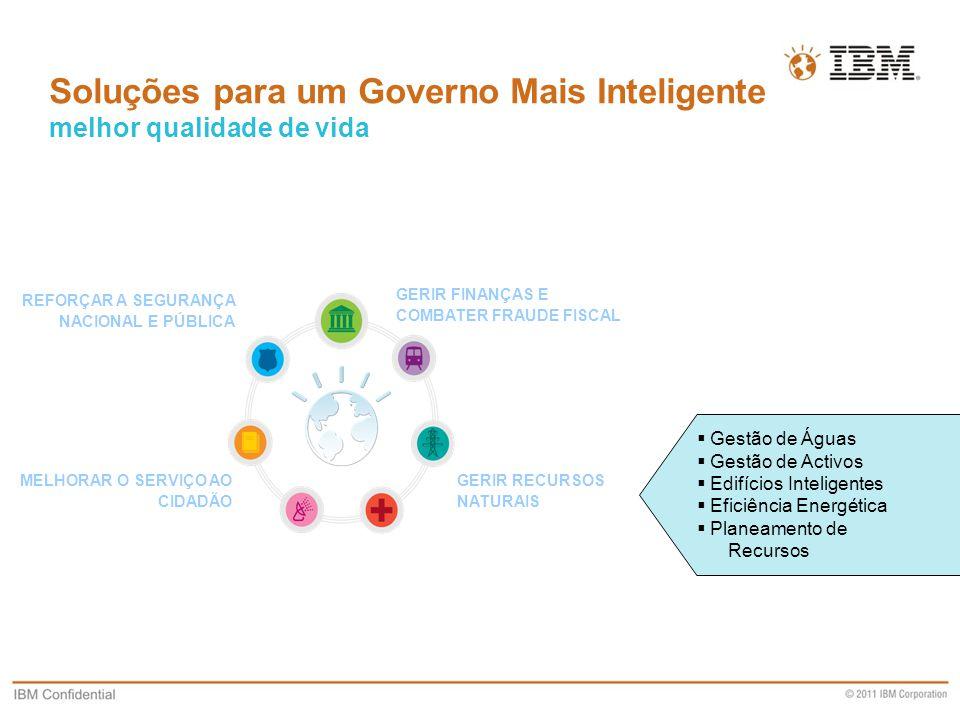 Soluções para um Governo Mais Inteligente melhor qualidade de vida
