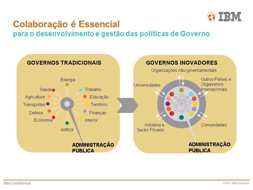 Colaboração é Essencial para o desenvolvimento e gestão das políticas de Governo