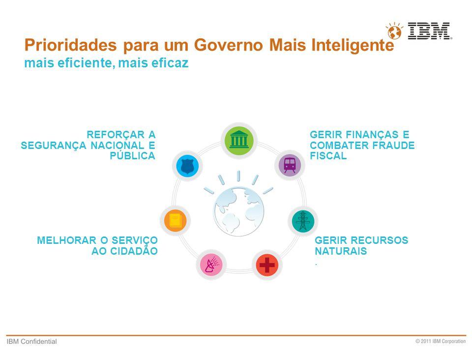 Prioridades para um Governo Mais Inteligente mais eficiente, mais eficaz