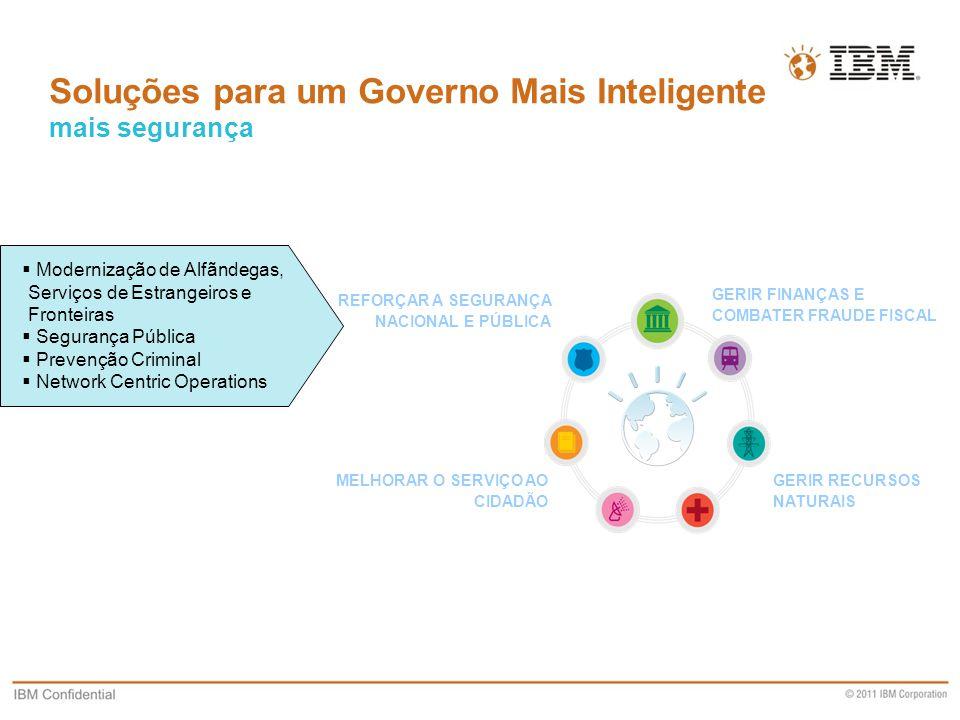 Soluções para um Governo Mais Inteligente mais segurança