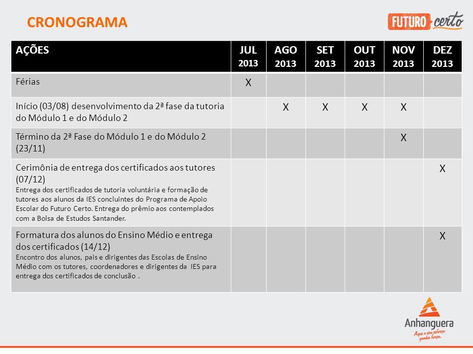 CRONOGRAMA AÇÕES JUL AGO SET OUT NOV DEZ X 2013 Férias