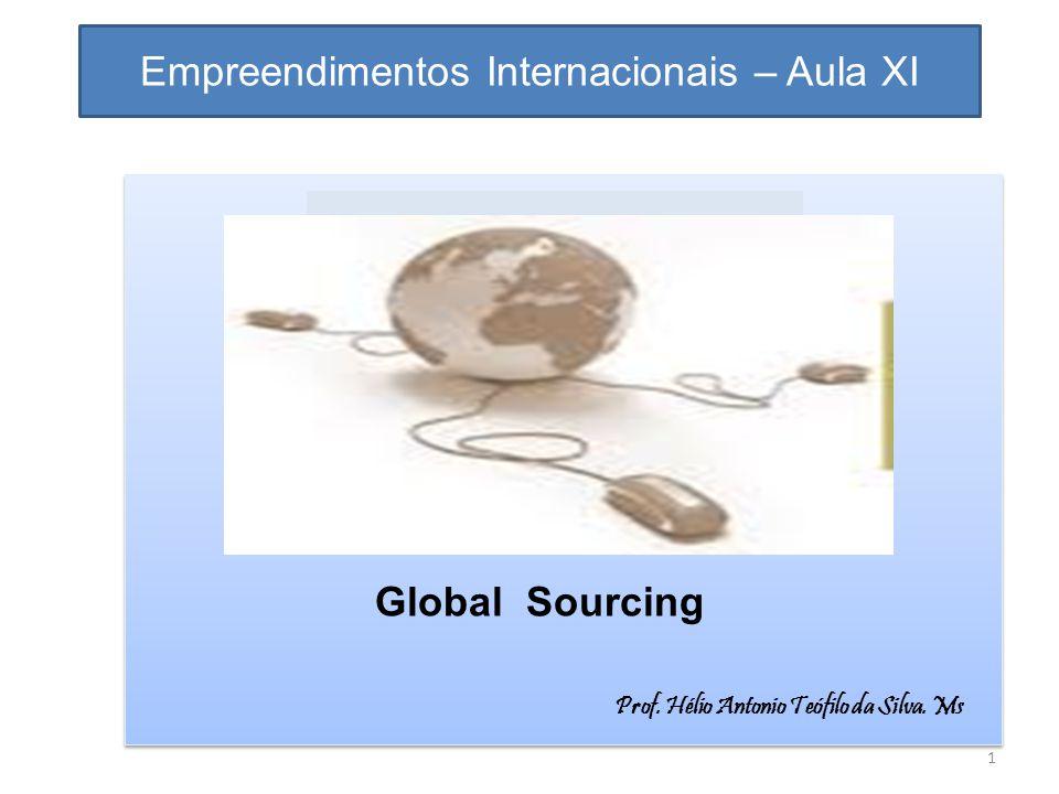 Empreendimentos Internacionais – Aula XI