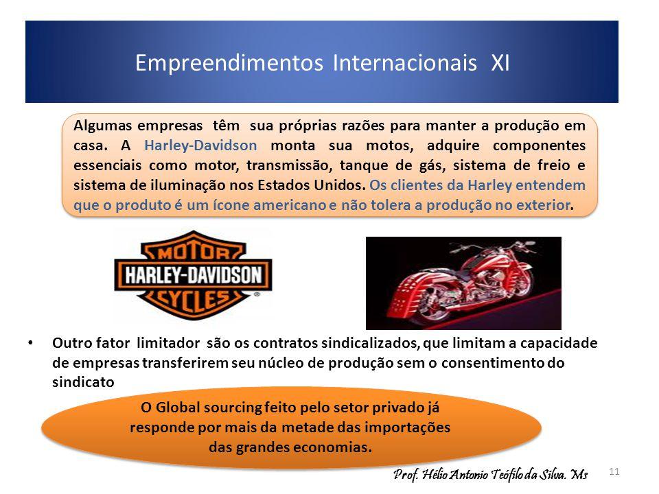 Empreendimentos Internacionais XI
