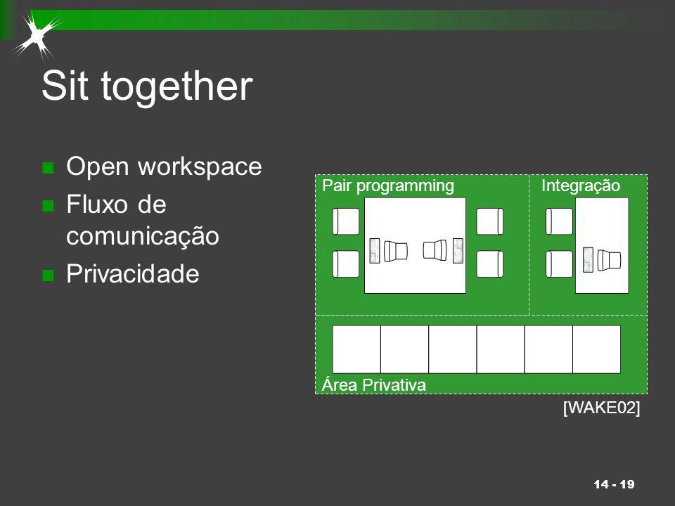 Sit together Open workspace Fluxo de comunicação Privacidade