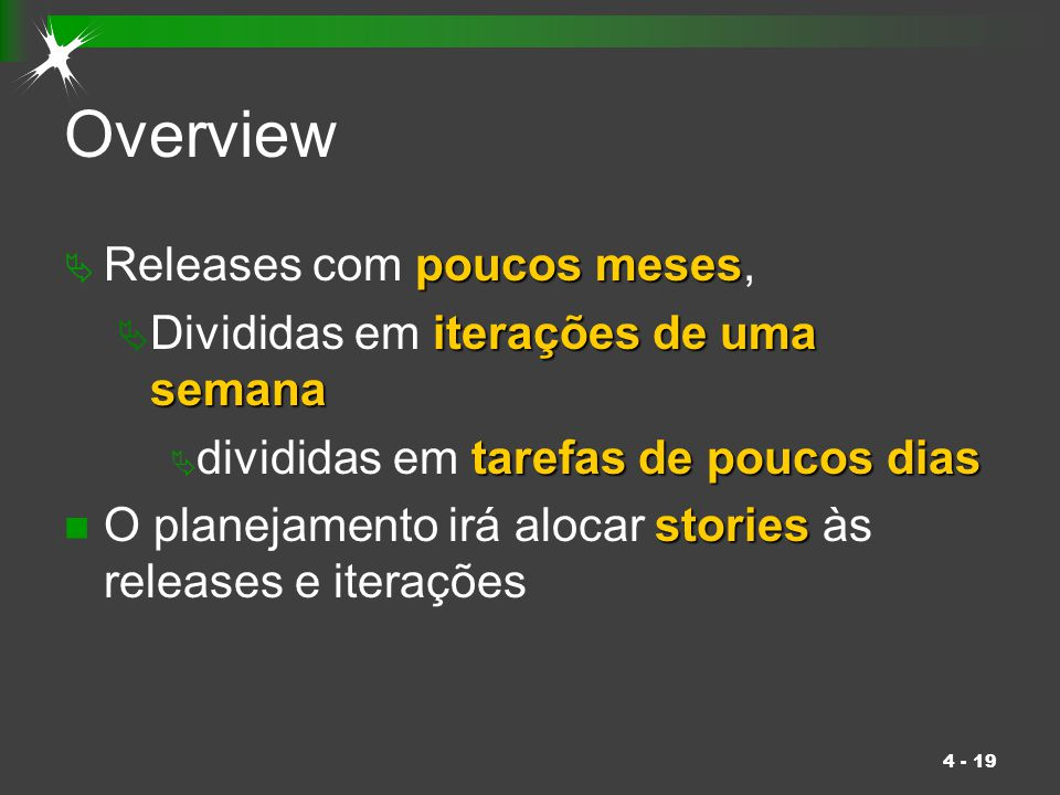 Overview Releases com poucos meses,