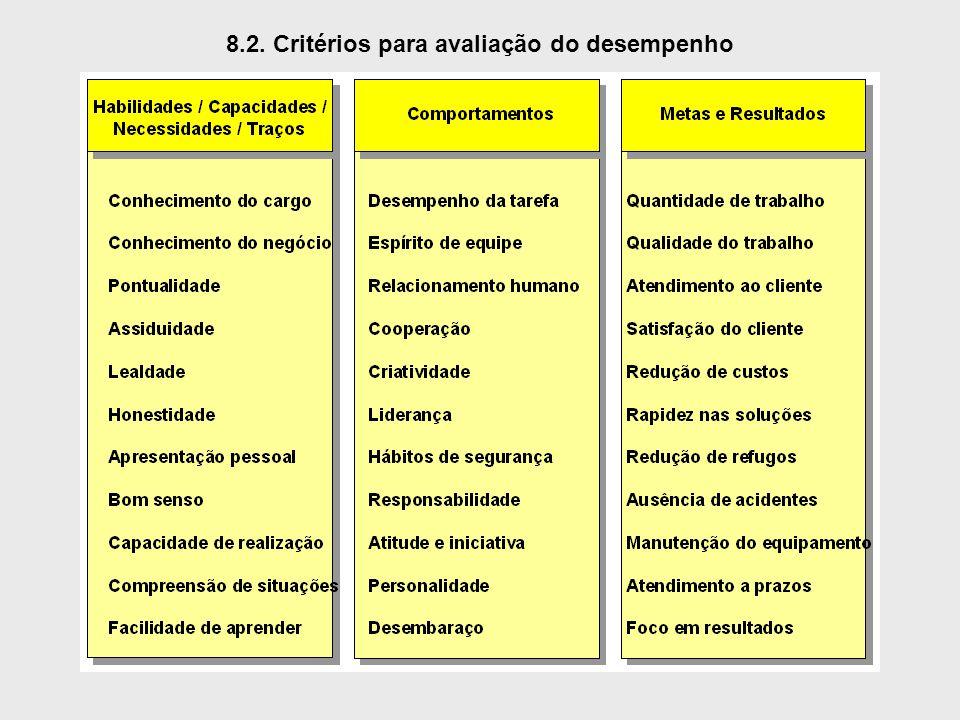 8.2. Critérios para avaliação do desempenho