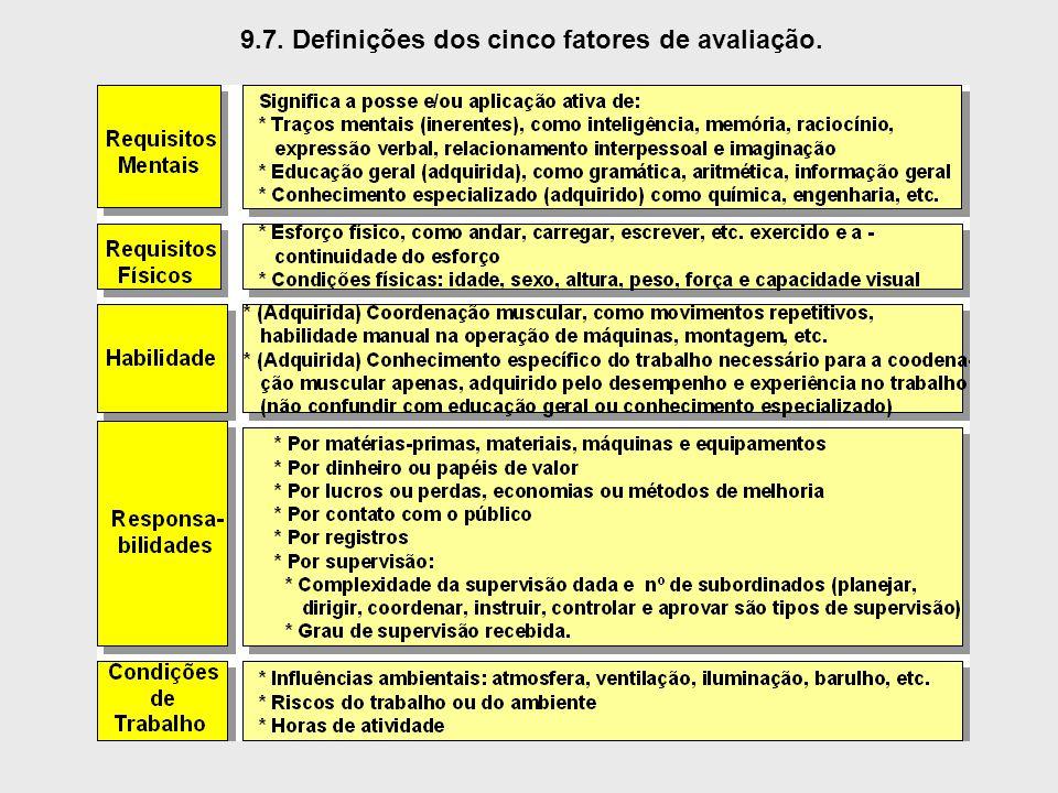 9.7. Definições dos cinco fatores de avaliação.