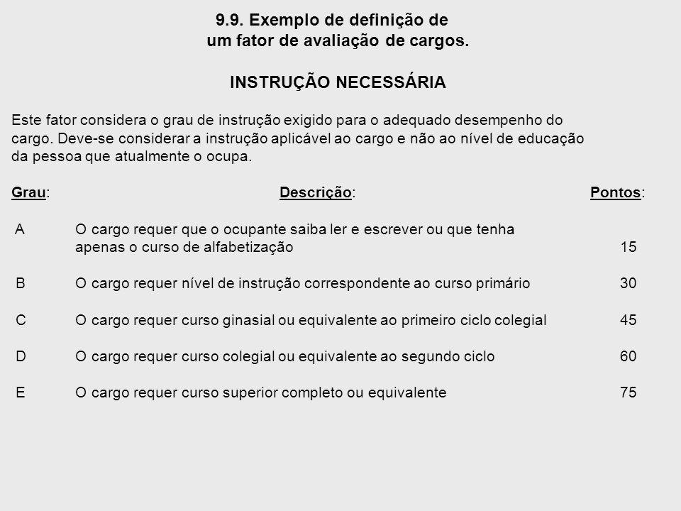 9.9. Exemplo de definição de um fator de avaliação de cargos.