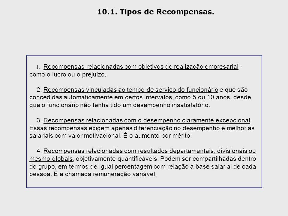 10.1. Tipos de Recompensas. 1. Recompensas relacionadas com objetivos de realização empresarial - como o lucro ou o prejuízo.