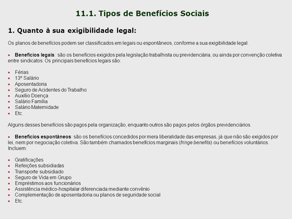 11.1. Tipos de Benefícios Sociais