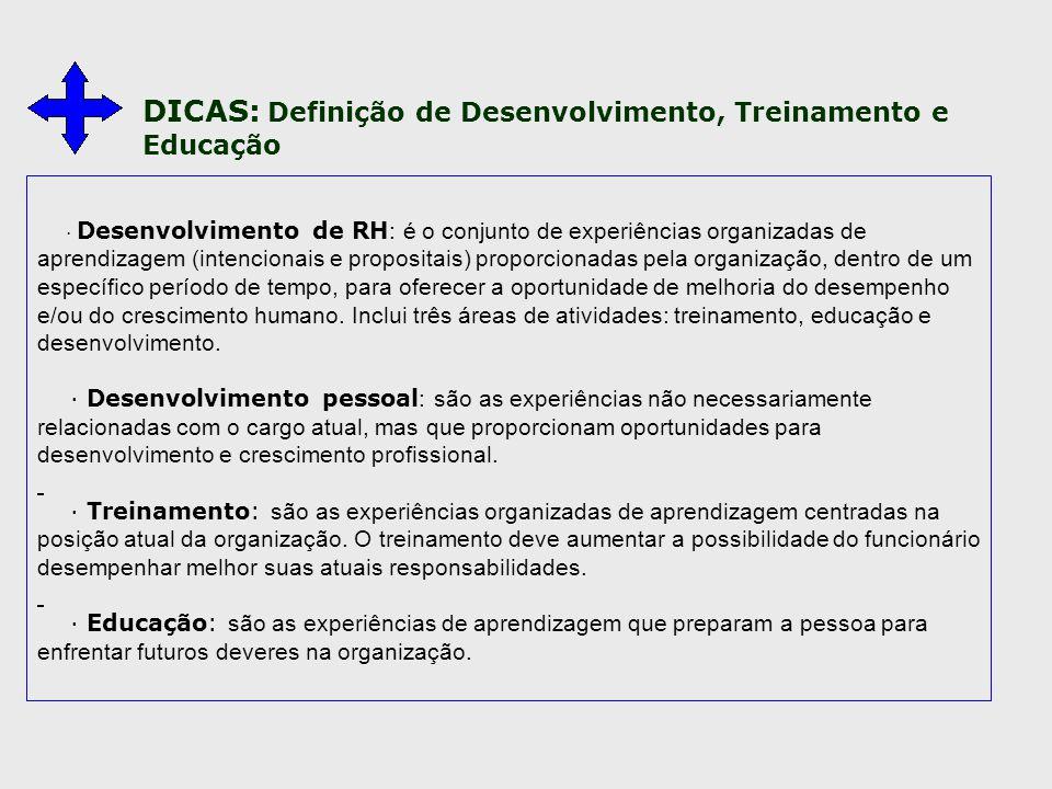 DICAS: Definição de Desenvolvimento, Treinamento e Educação