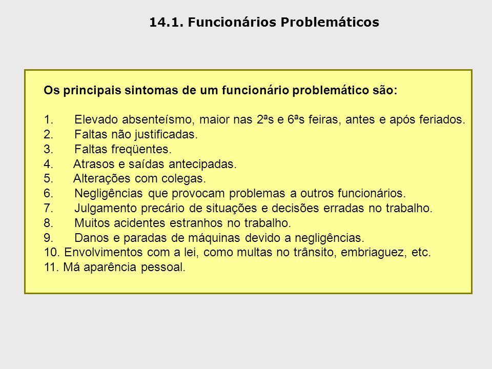 14.1. Funcionários Problemáticos