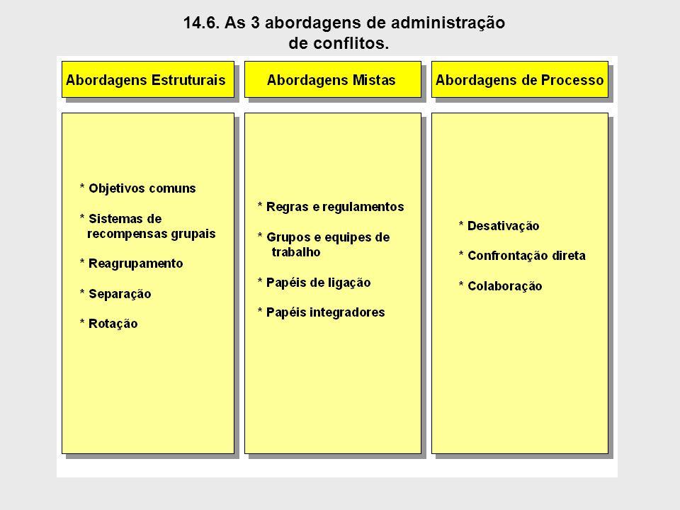 14.6. As 3 abordagens de administração