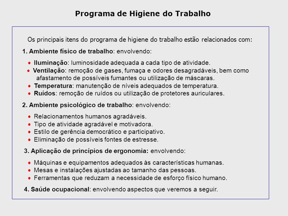 Programa de Higiene do Trabalho