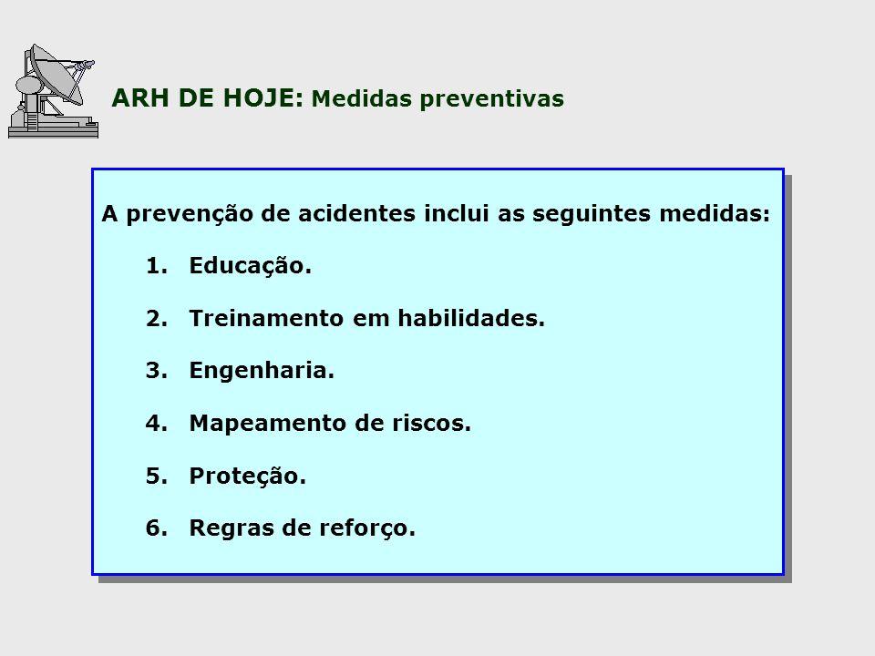 ARH DE HOJE: Medidas preventivas