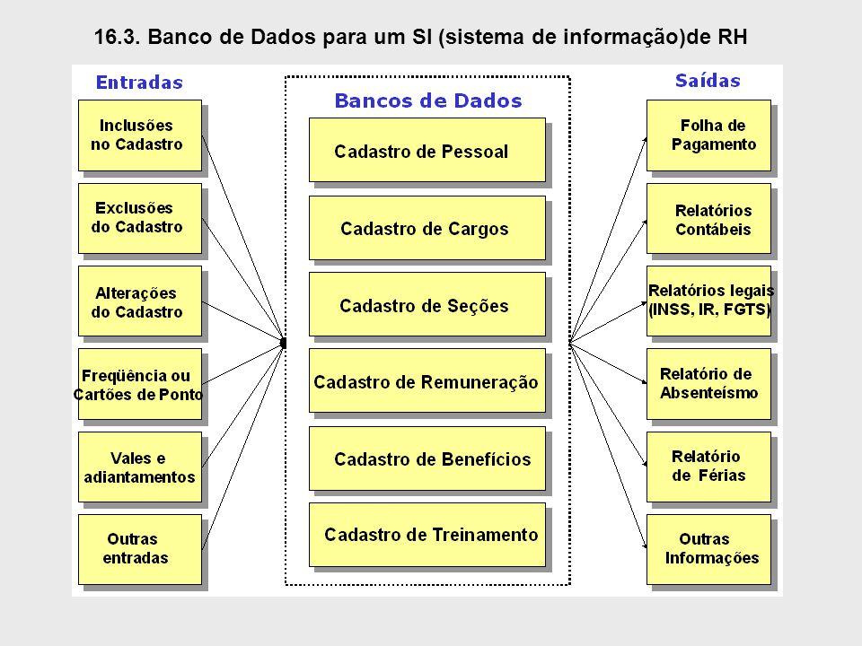 16.3. Banco de Dados para um SI (sistema de informação)de RH