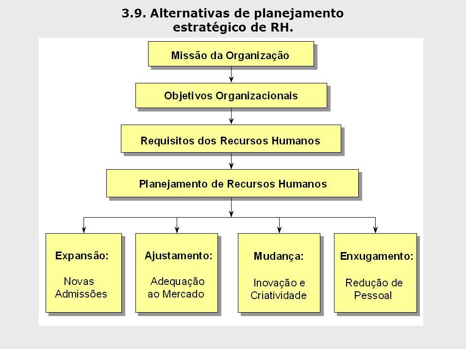 3.9. Alternativas de planejamento