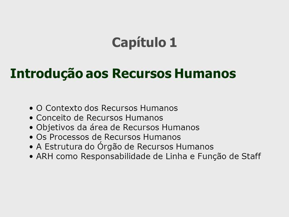 Introdução aos Recursos Humanos