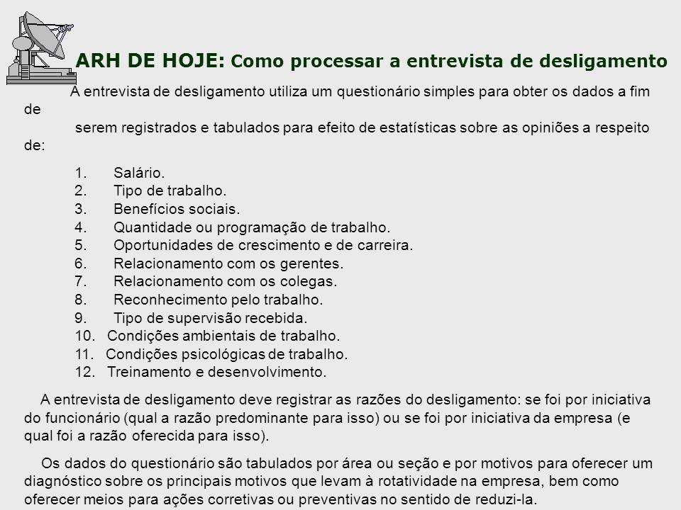 ARH DE HOJE: Como processar a entrevista de desligamento