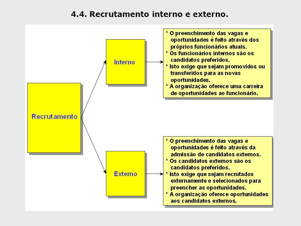 4.4. Recrutamento interno e externo.