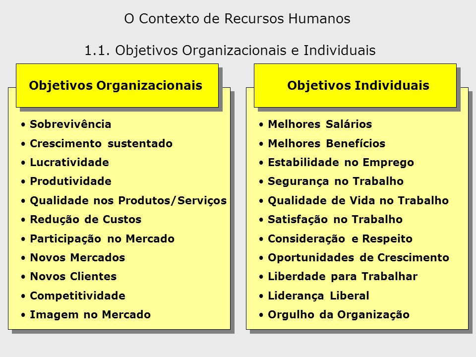 O Contexto de Recursos Humanos