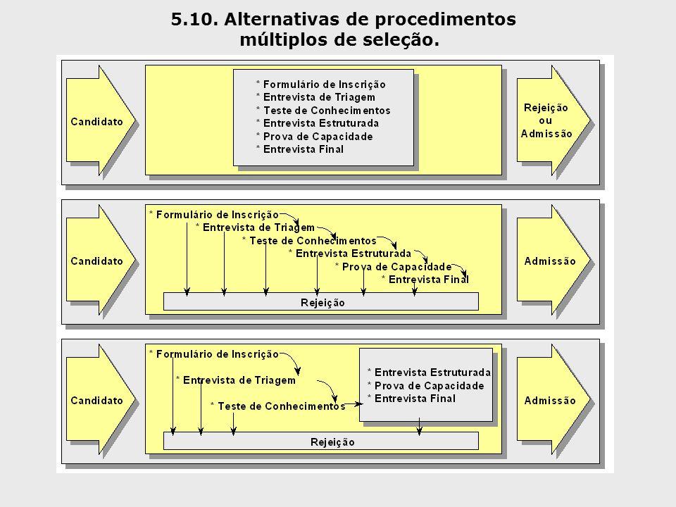 5.10. Alternativas de procedimentos