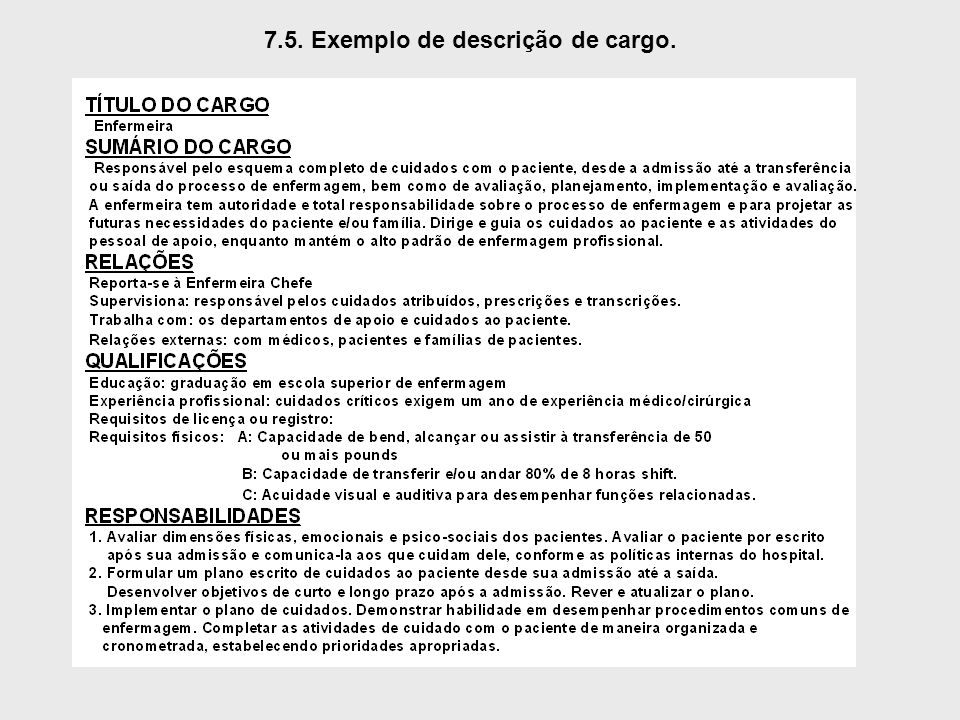 7.5. Exemplo de descrição de cargo.