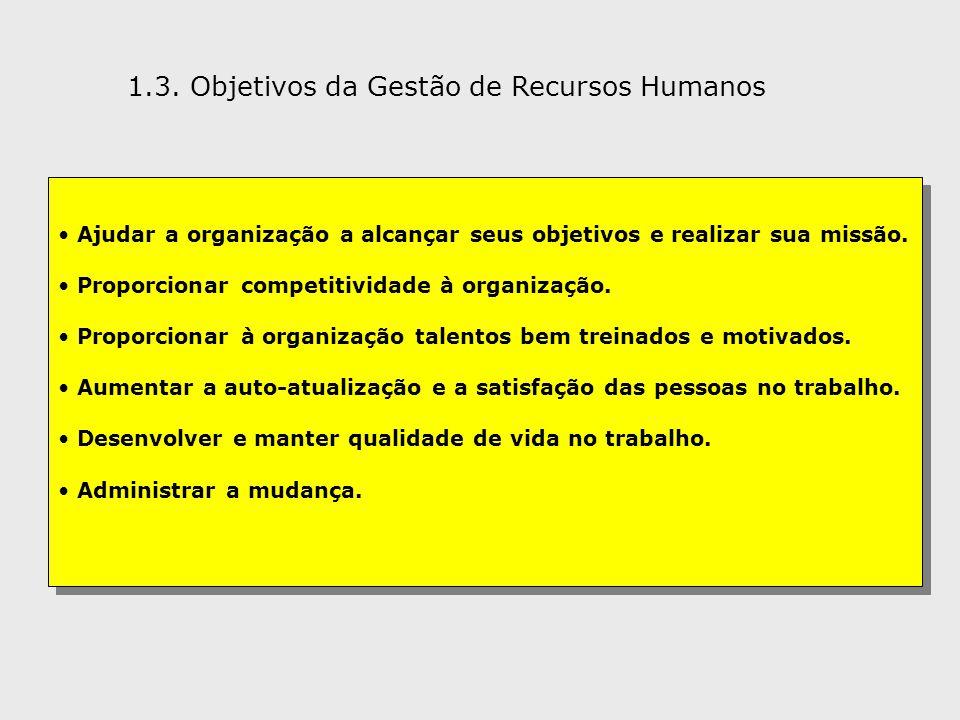 1.3. Objetivos da Gestão de Recursos Humanos