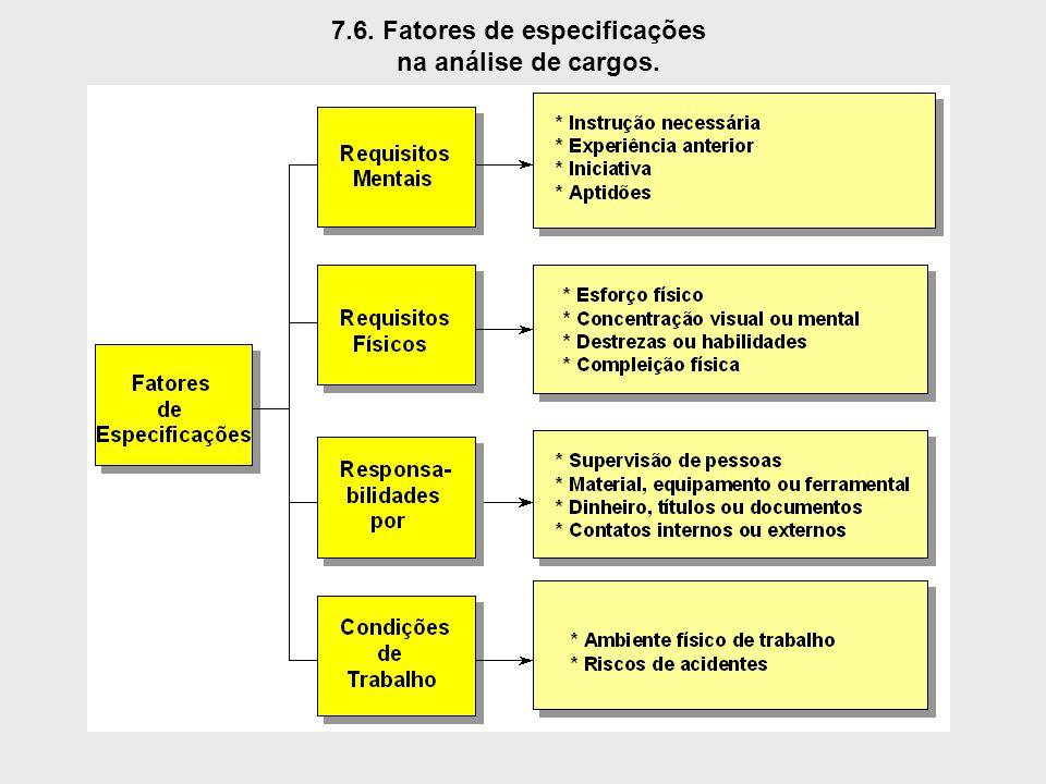 7.6. Fatores de especificações