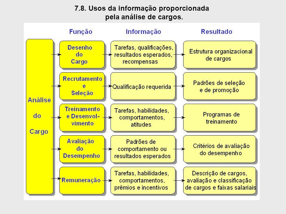7.8. Usos da informação proporcionada